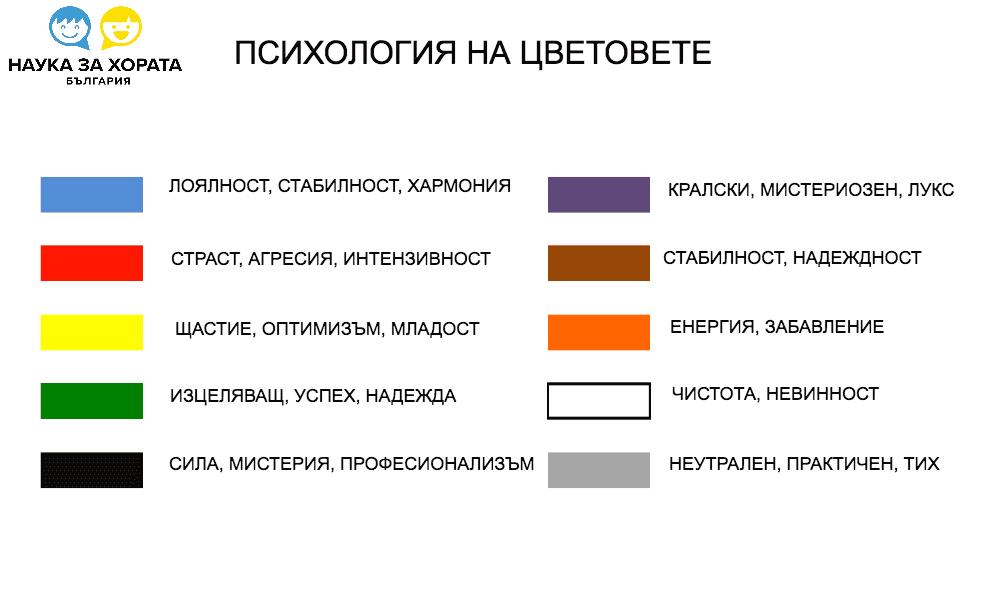 цветовете